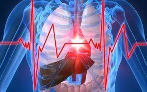 koronarnaya-nedostatochnost-simptomy
