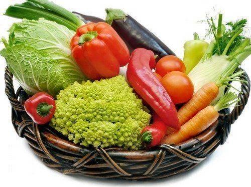 soblyudenie-diety